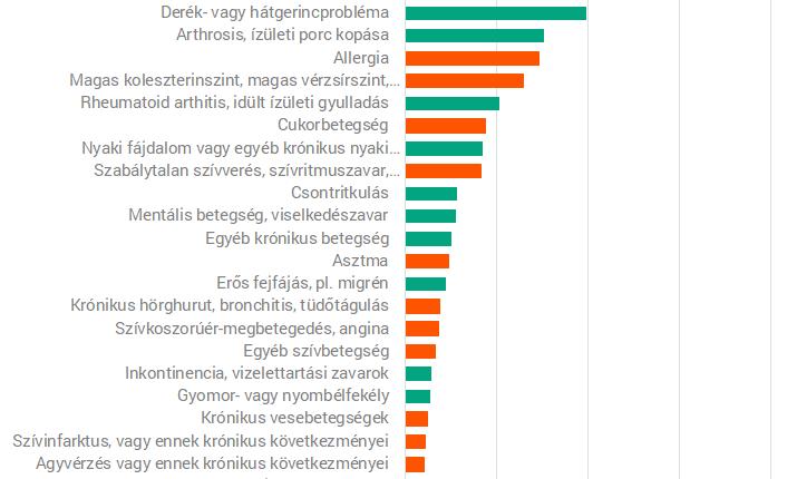 Mától Magyarországon a leghalálosabb a koronavírus-járvány a világon – Portfolio