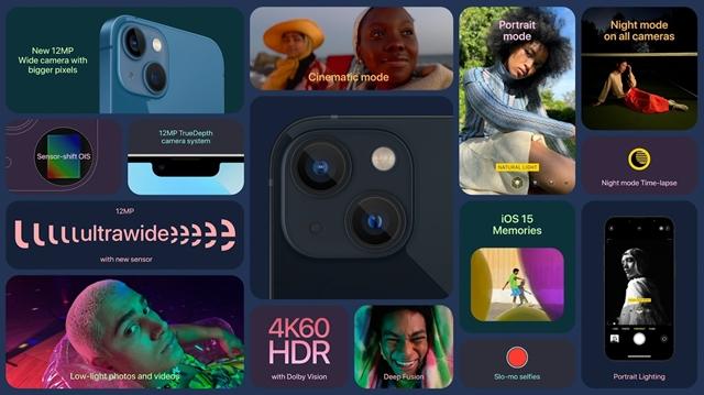 Korlátozza az Apple, milyen minőségű videót rögzíthet az iPhone 13 Pro – hvg